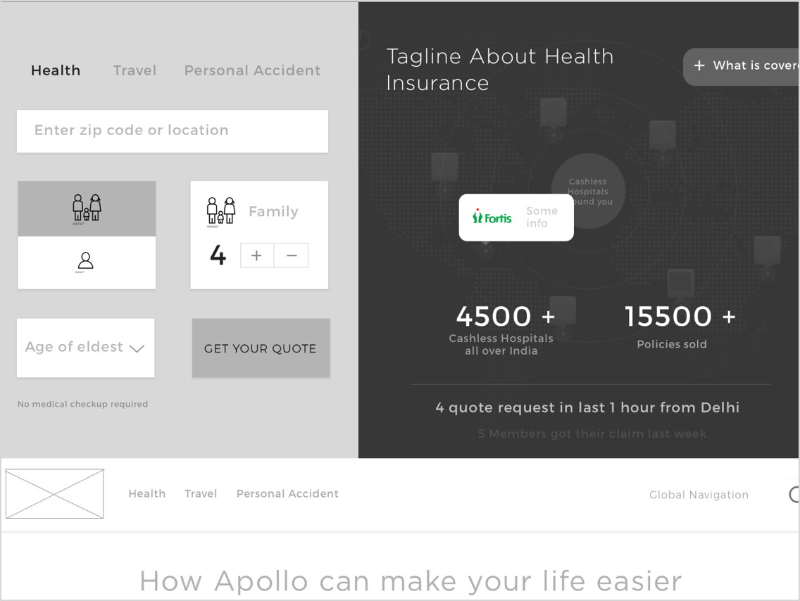 Rewamping Apollo Munich Insurance Website.